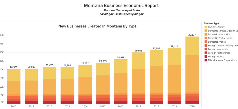 MT_Business_Economic_Report